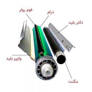 اجزای پرینتر و کاربرد آنها